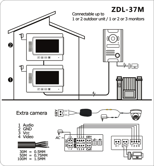 Video doorphone ZDL-37M_ZHUDELE